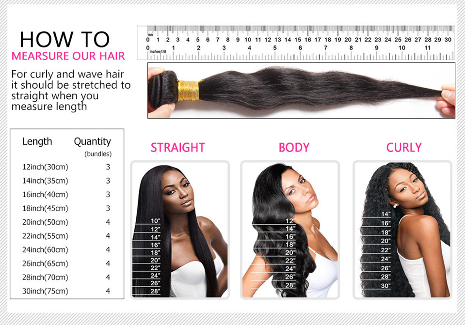 How Many Bundles Do You Need ?