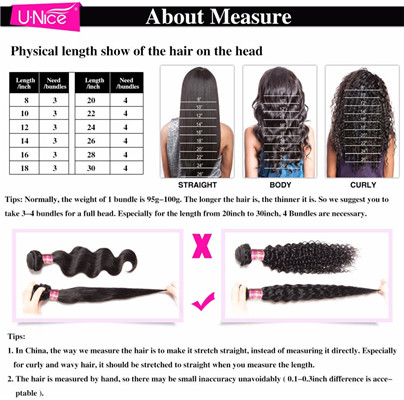 how many bundles do you need with a closure