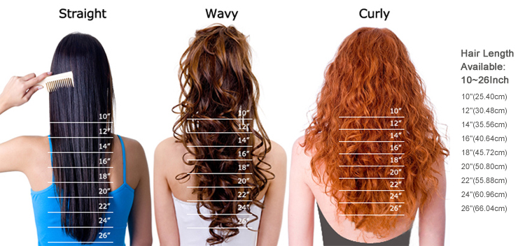 How to measure the length of virgin hair extensions?